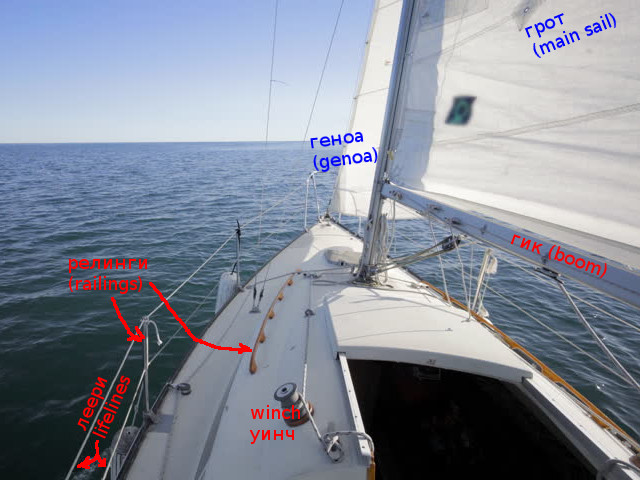 yacht-terms